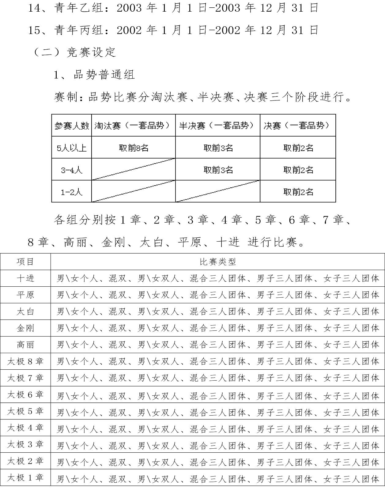2020 年全国体育学校联合会青少儿跆拳道巡回赛四川站竞赛规程-3