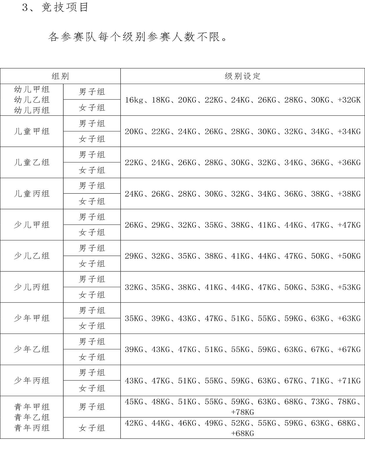 2020 年全国体育学校联合会青少儿跆拳道巡回赛四川站竞赛规程-5